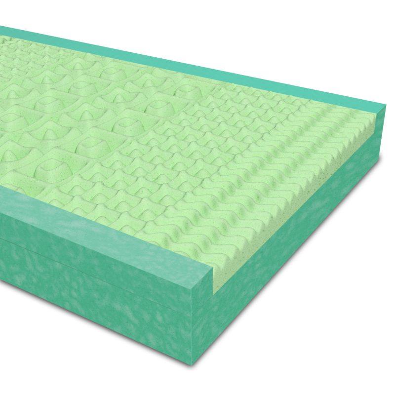 Núcleos de colchón