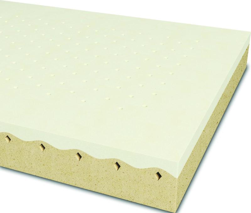 Núcleos colchón