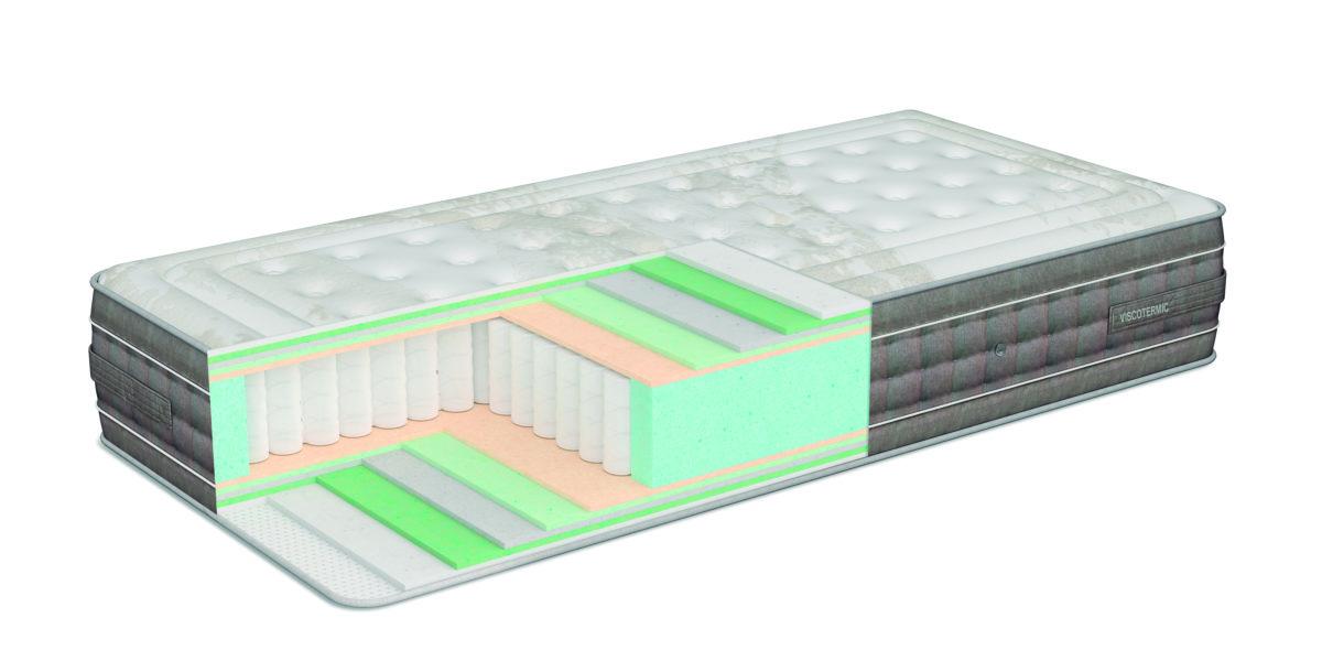 infinity pocket spring mattress
