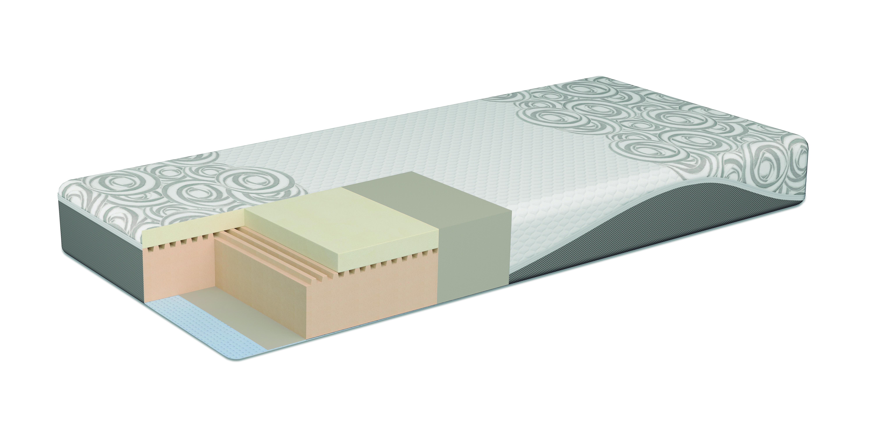 colchón viscoelástico memory restore